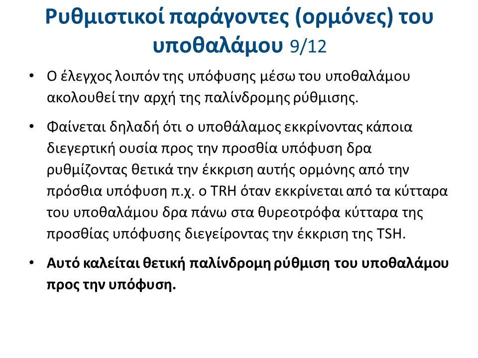 Ρυθμιστικοί παράγοντες (ορμόνες) του υποθαλάμου 10/12