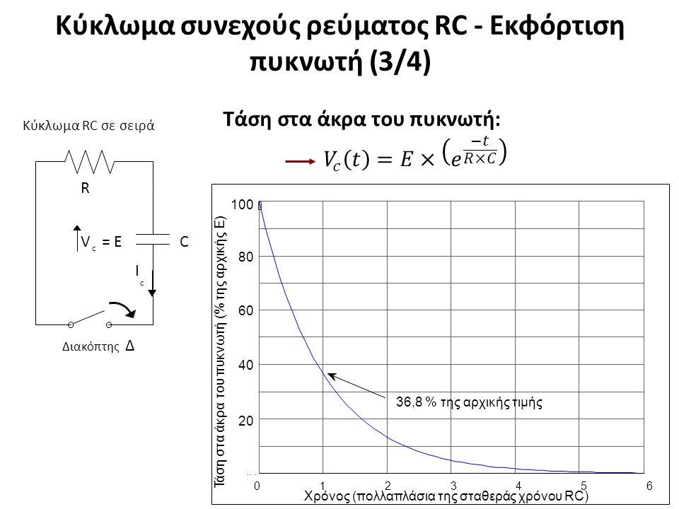 Κύκλωμα συνεχούς ρεύματος RC - Εκφόρτιση πυκνωτή (4/4)