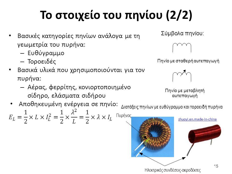 Κύκλωμα συνεχούς ρεύματος RL Μαγνήτιση πηνίου (1/4)