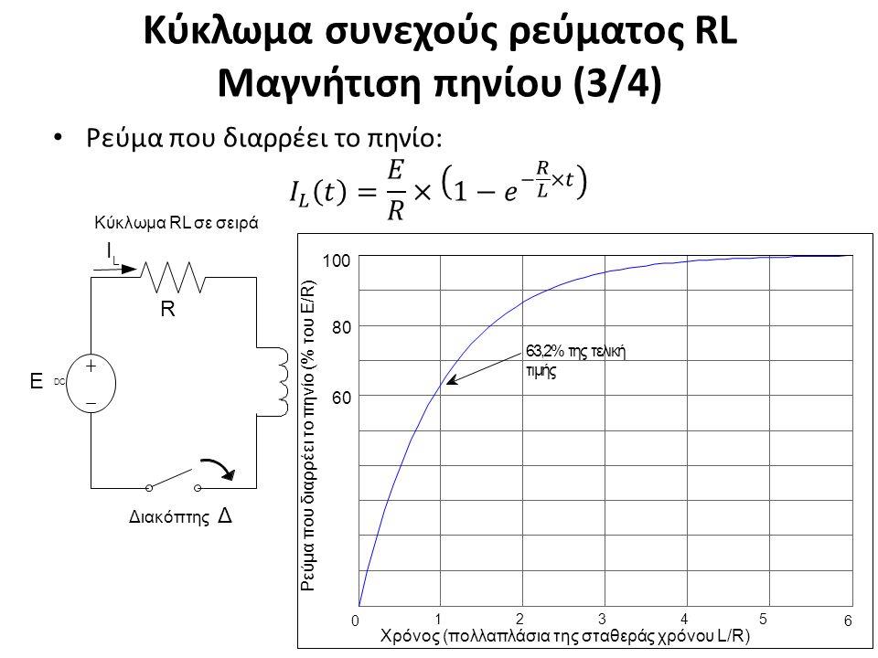 Κύκλωμα συνεχούς ρεύματος RL Μαγνήτιση πηνίου (4/4)