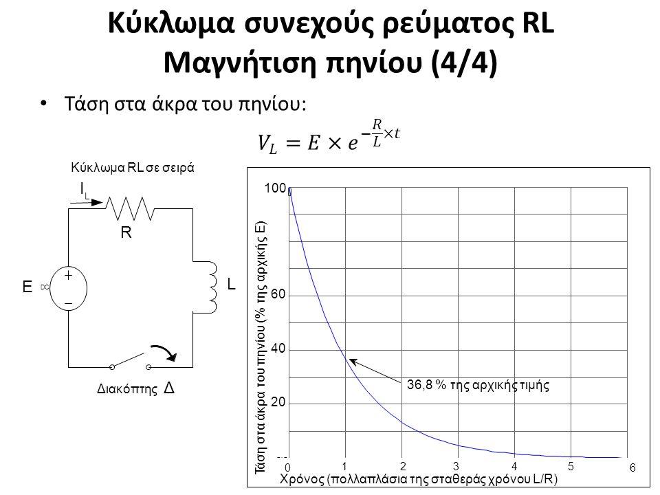 Κύκλωμα συνεχούς ρεύματος RL Απομαγνήτιση πηνίου (1/4)