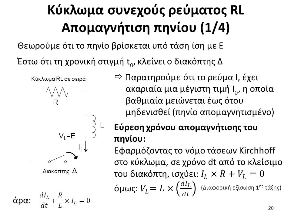 Κύκλωμα συνεχούς ρεύματος RL Απομαγνήτιση πηνίου (2/4)