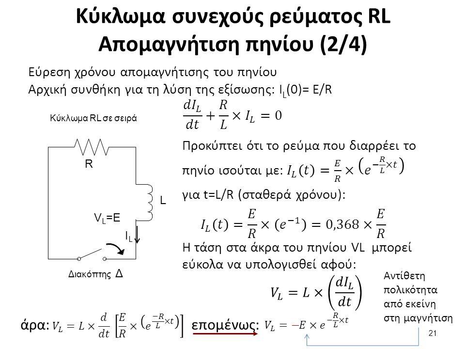 Κύκλωμα συνεχούς ρεύματος RL Απομαγνήτιση πηνίου (3/4)