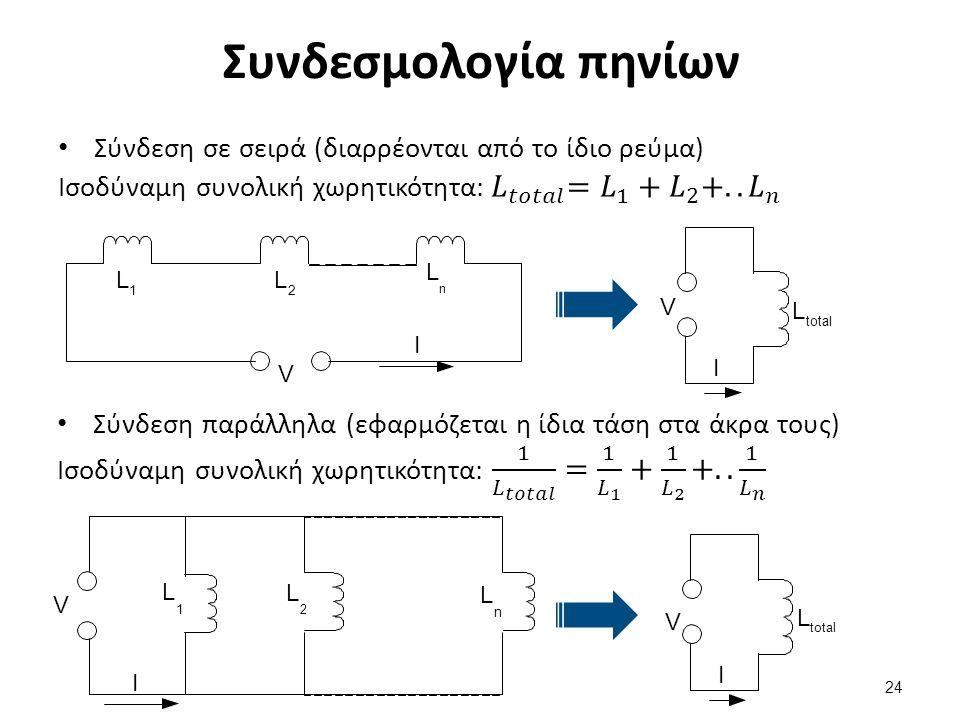 Βασικές χρήσεις πηνίων σε ηλεκτρικά κυκλώματα (1/2)