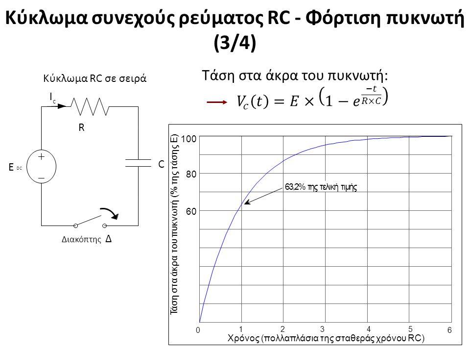 Κύκλωμα συνεχούς ρεύματος RC - Φόρτιση πυκνωτή (4/4)