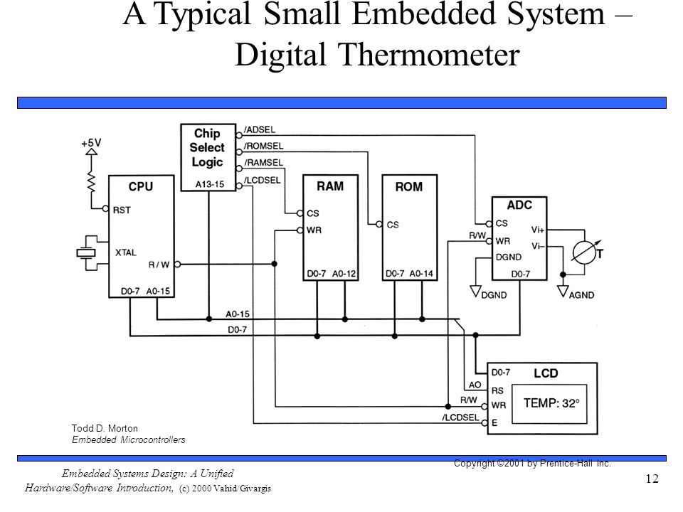 A Typical Small Embedded System – Digital Thermometer