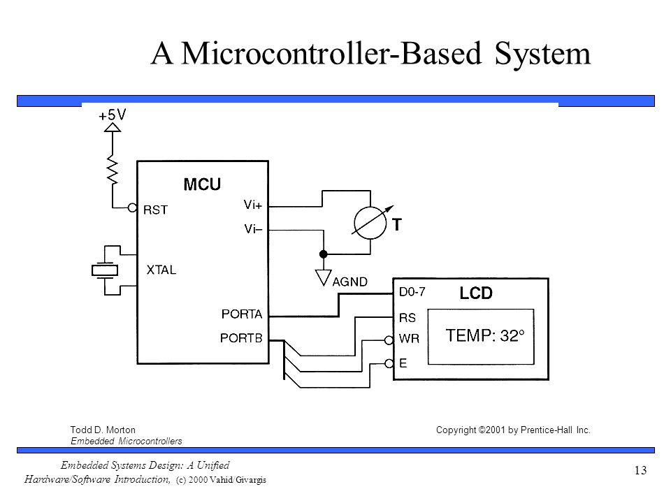 A Microcontroller-Based System
