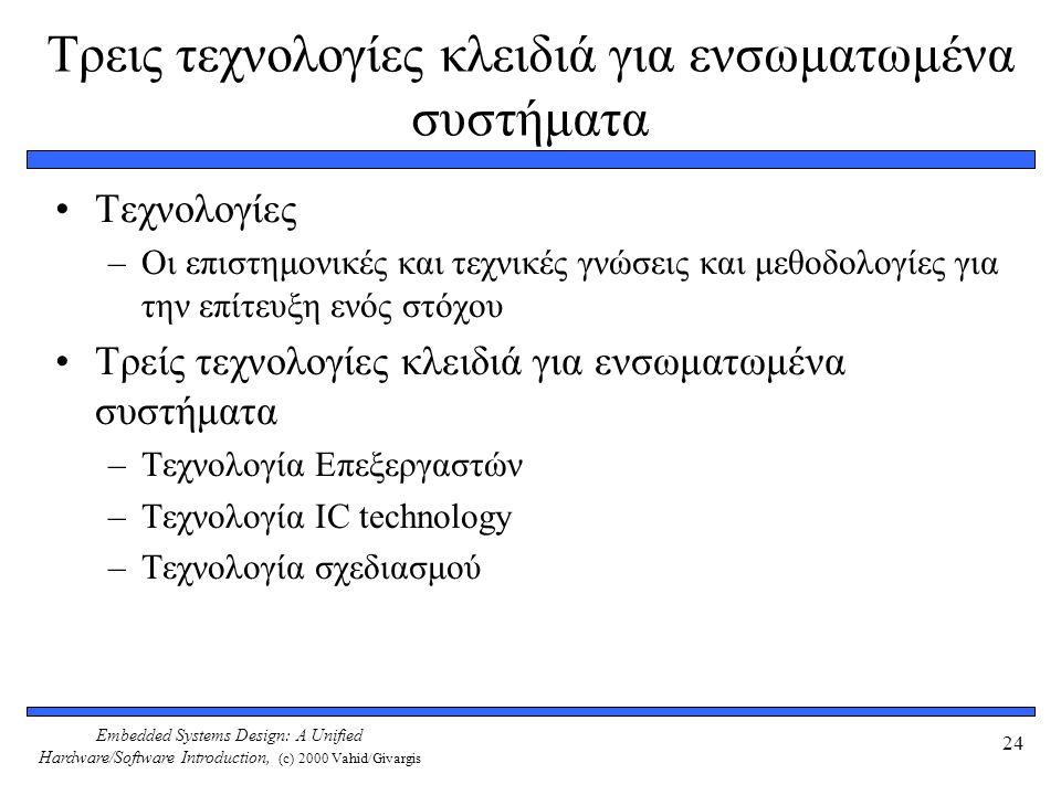 Τρεις τεχνολογίες κλειδιά για ενσωματωμένα συστήματα