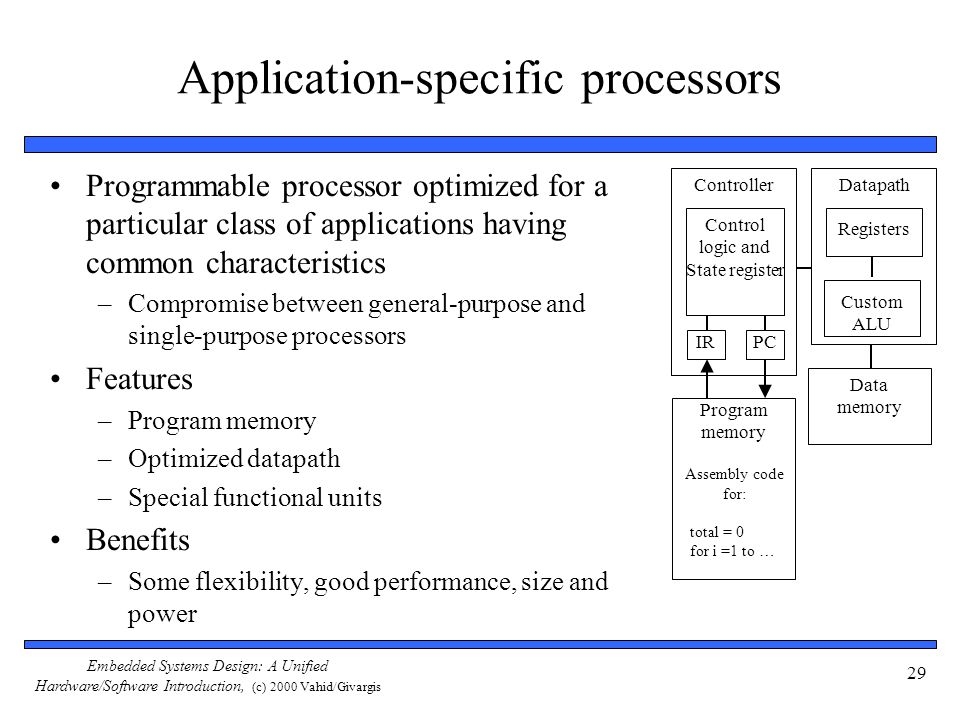 Application-specific processors