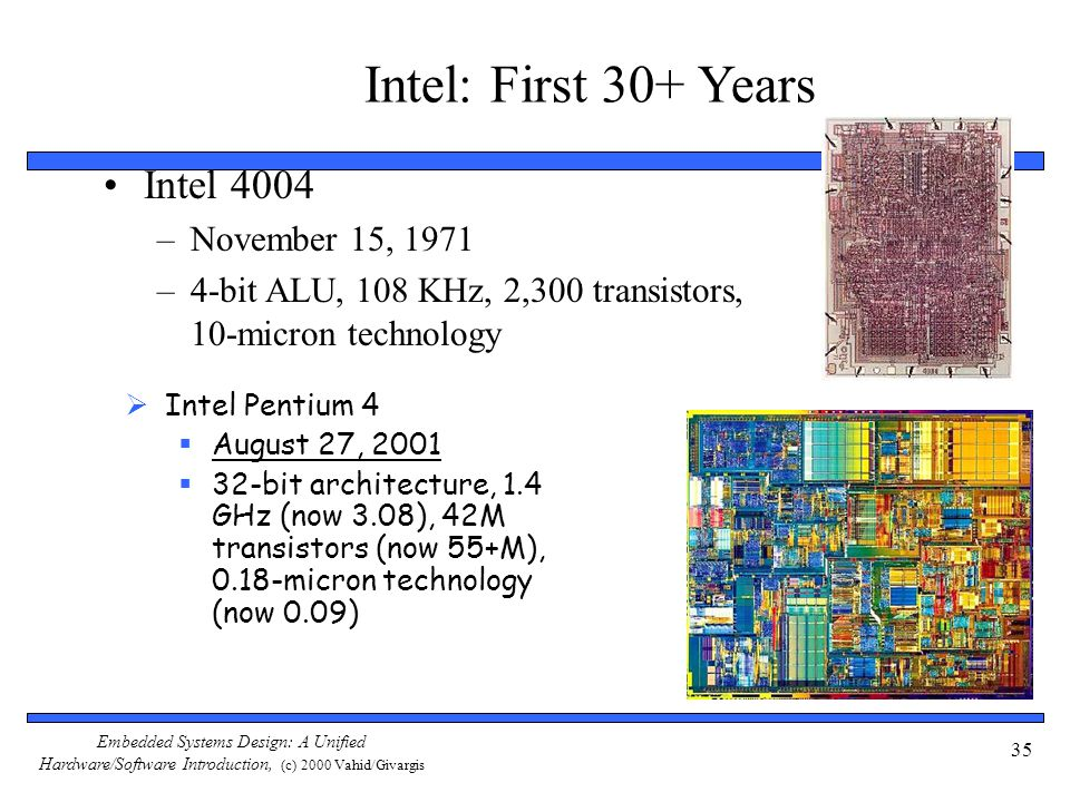 Intel: First 30+ Years Intel 4004 November 15, 1971
