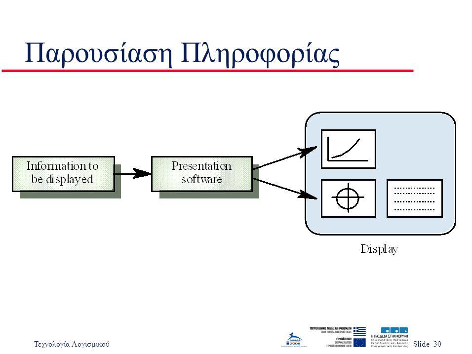 Παρουσίαση Πληροφορίας