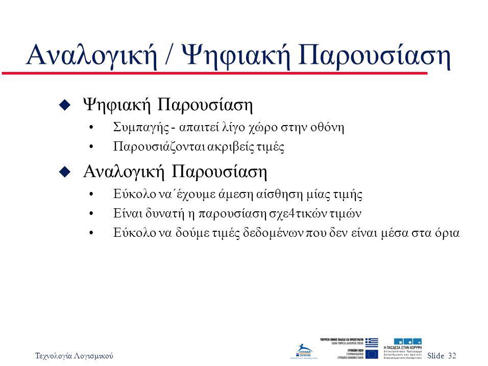 Αναλογική / Ψηφιακή Παρουσίαση