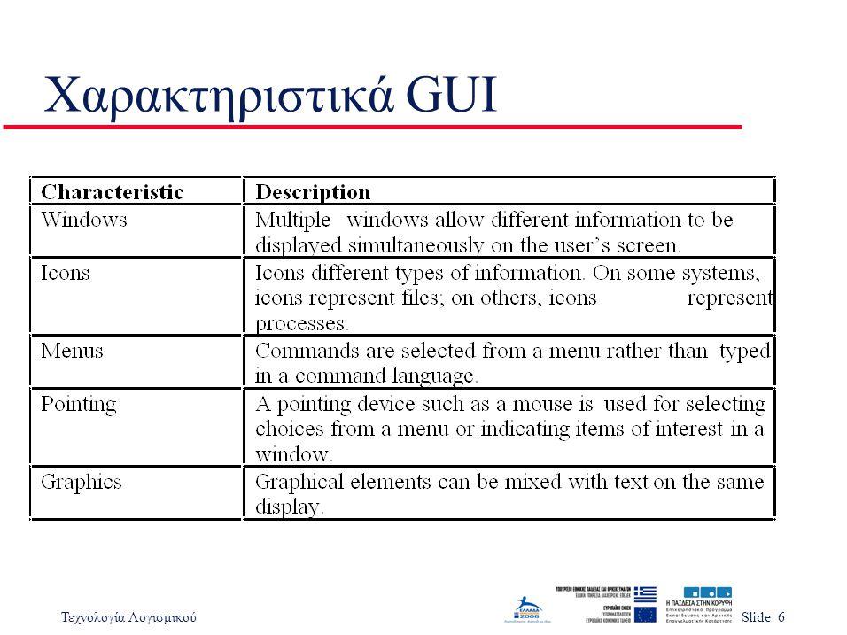 Χαρακτηριστικά GUI
