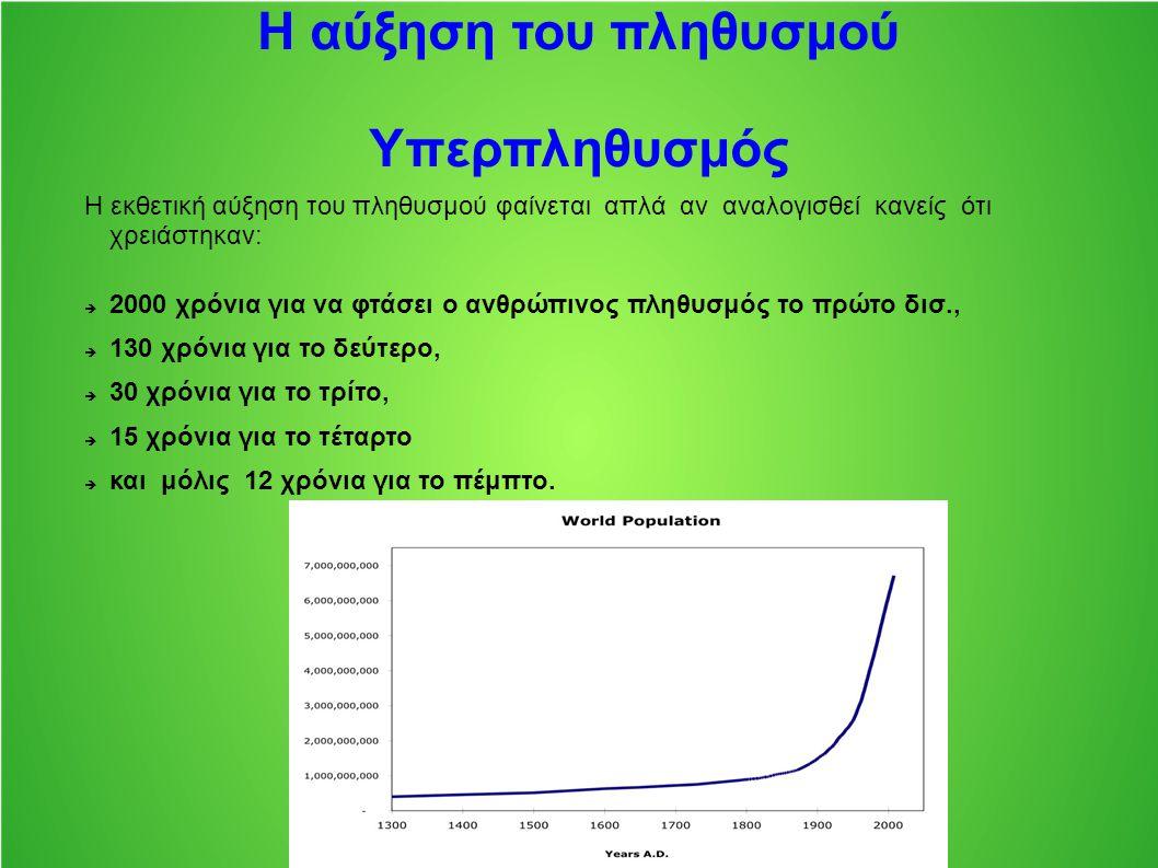 Η αύξηση του πληθυσμού Υπερπληθυσμός