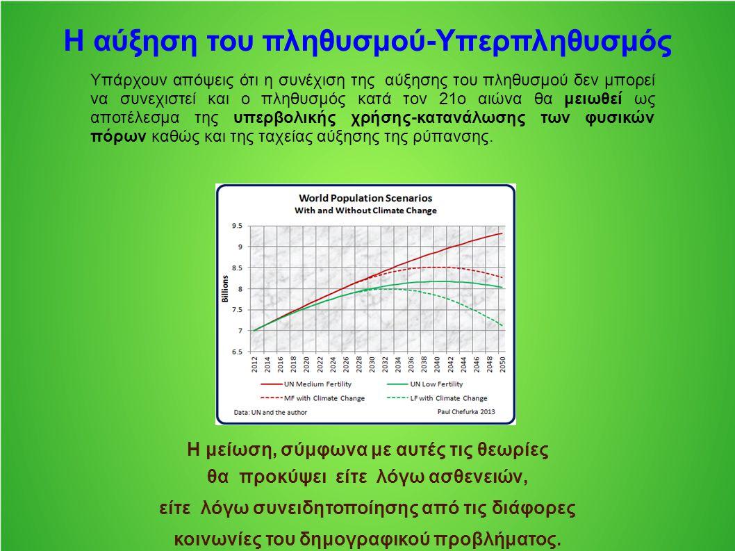 Η αύξηση του πληθυσμού-Υπερπληθυσμός