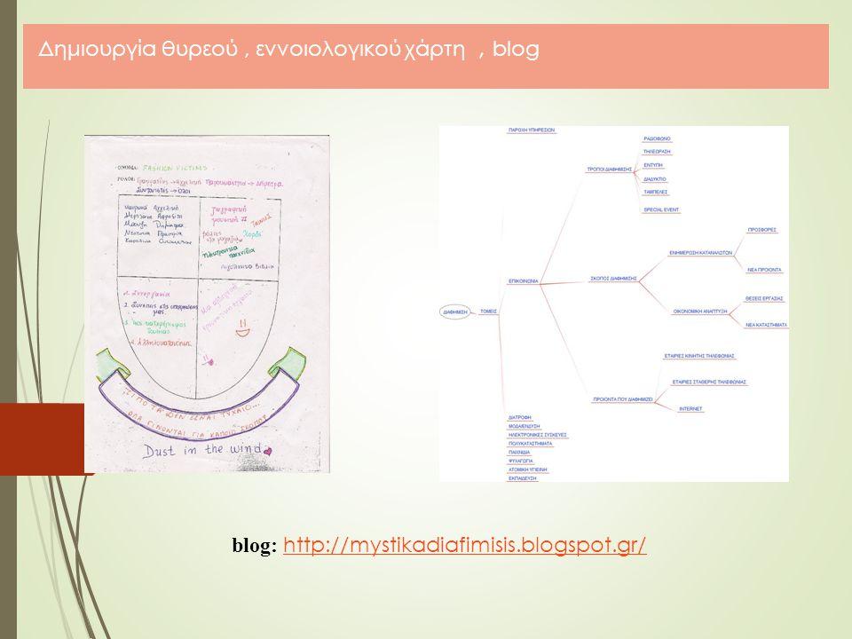 Δημιουργία θυρεού , εννοιολογικού χάρτη , blog