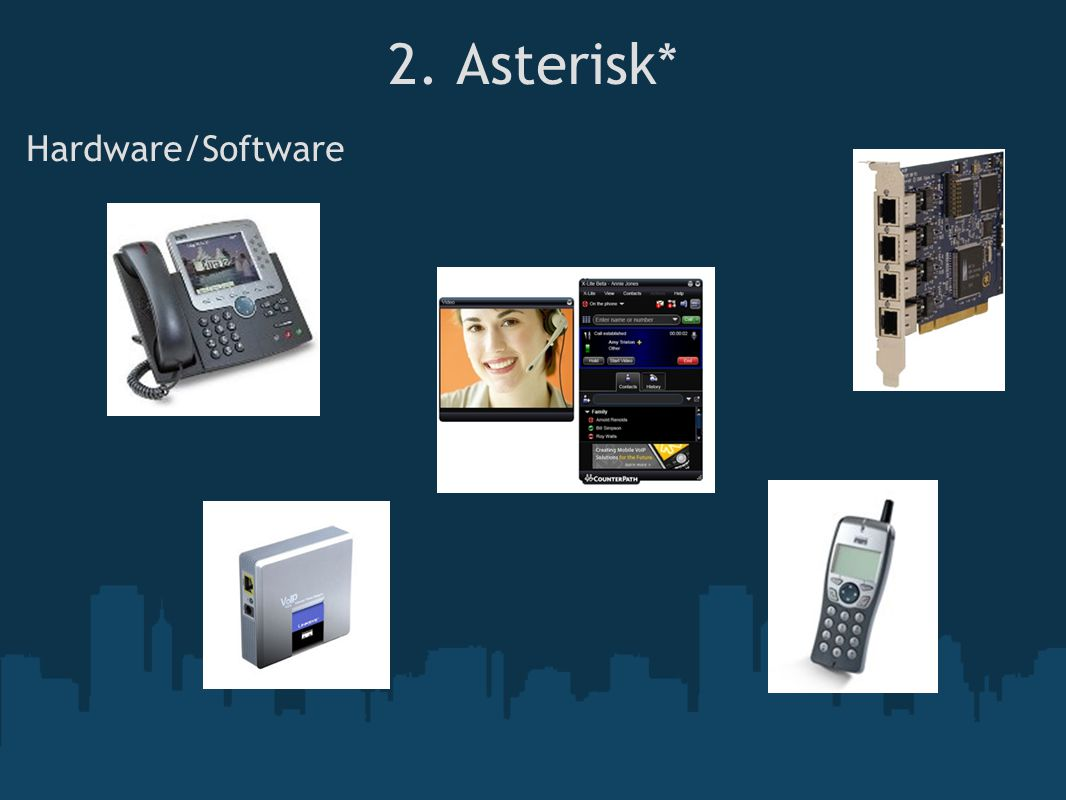 2. Asterisk* Hardware/Software
