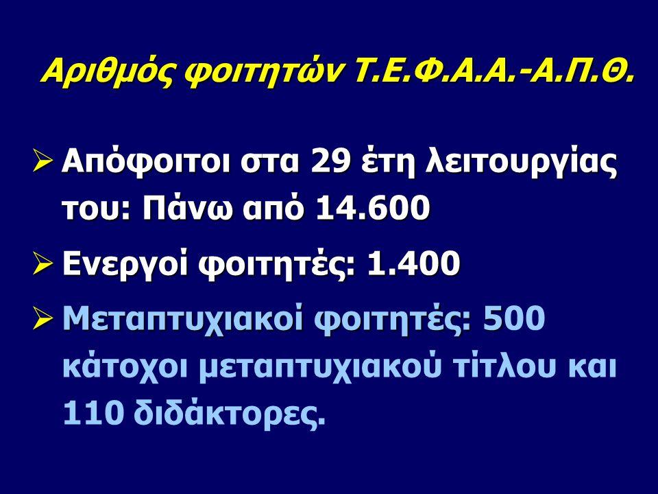 Αριθμός φοιτητών Τ.Ε.Φ.Α.Α.-Α.Π.Θ.