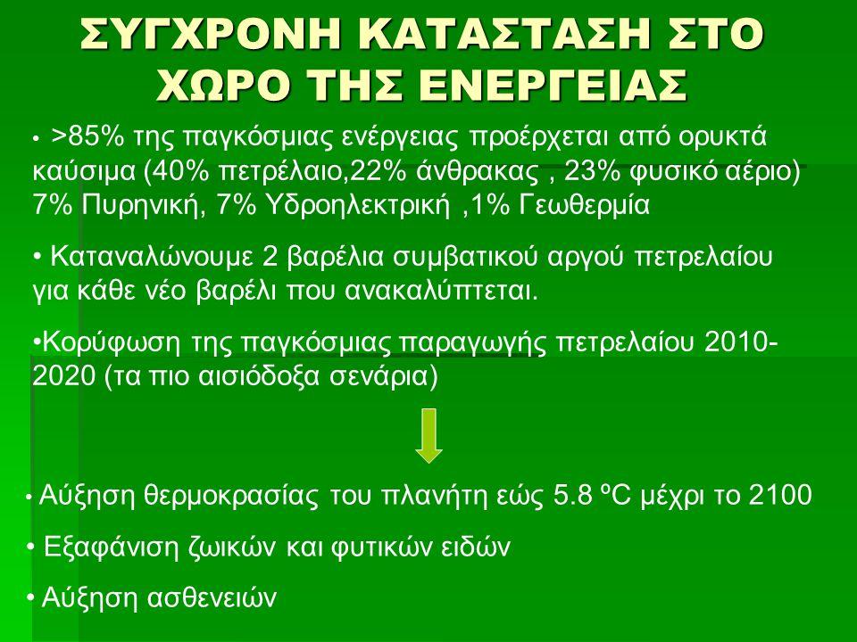 ΣΥΓΧΡΟΝΗ ΚΑΤΑΣΤΑΣΗ ΣΤΟ ΧΩΡΟ ΤΗΣ ΕΝΕΡΓΕΙΑΣ