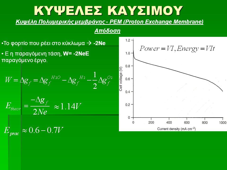 ΚΥΨΕΛΕΣ ΚΑΥΣΙΜΟΥ Κυψέλη Πολυμερικής μεμβράνης - PEM (Proton Exchange Membrane) Απόδοση. Το φορτίο που ρέει στο κύκλωμα  -2Νe.