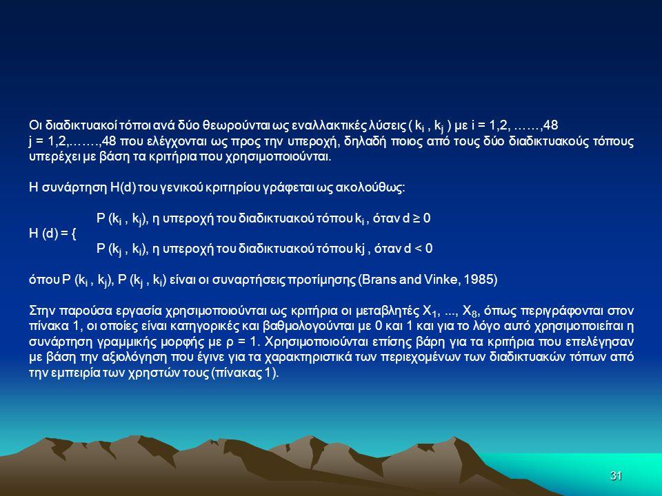 Οι διαδικτυακοί τόποι ανά δύο θεωρούνται ως εναλλακτικές λύσεις ( ki , kj ) με i = 1,2, ……,48