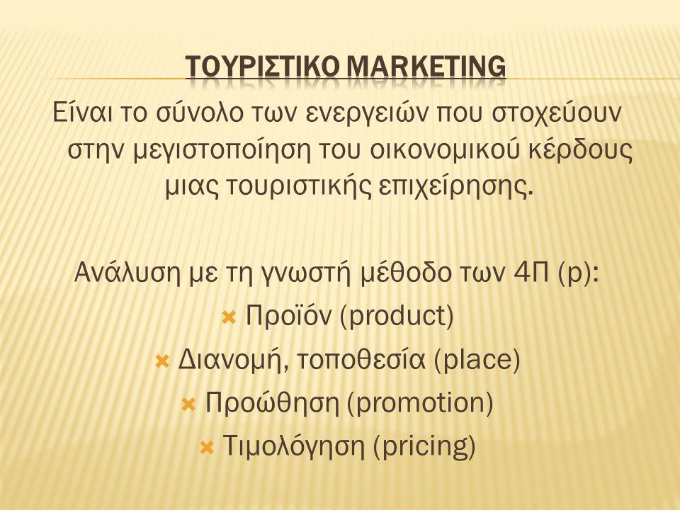 Ανάλυση με τη γνωστή μέθοδο των 4Π (p): Προϊόν (product)