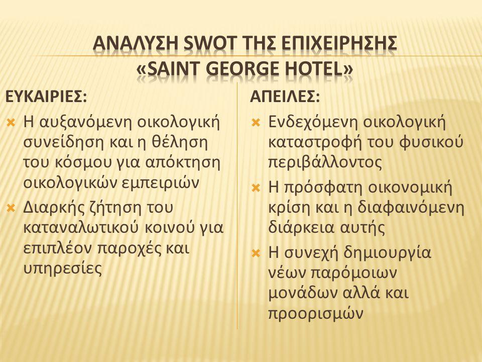 ΑΝΑΛΥΣΗ SWOT ΤΗΣ ΕΠΙΧΕΙΡΗΣΗΣ «SAINT GEORGE HOTEL»