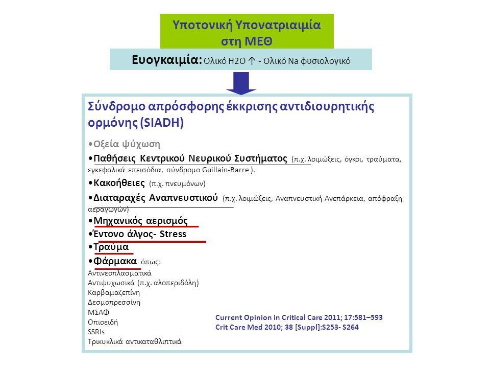 Υποτονική Υπονατριαιμία στη ΜΕΘ