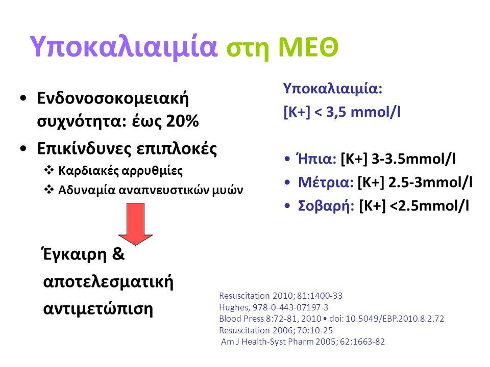 Υποκαλιαιμία στη ΜΕΘ Ενδονοσοκομειακή συχνότητα: έως 20%