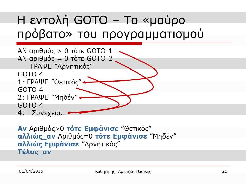 Η εντολή GOTO – Το «μαύρο πρόβατο» του προγραμματισμού