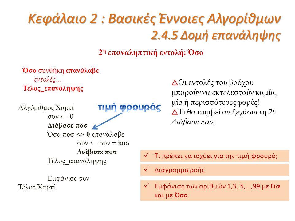 Κεφάλαιο 2 : Βασικές Έννοιες Αλγορίθμων 2.4.5 Δομή επανάληψης