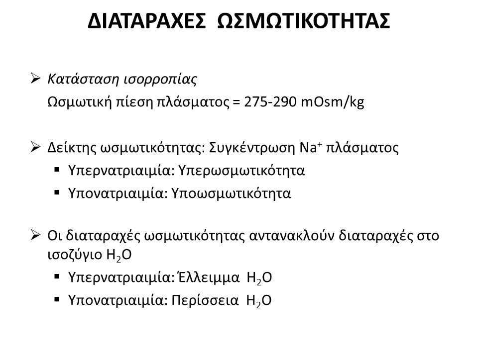 ΔΙΑΤΑΡΑΧΕΣ ΩΣΜΩΤΙΚΟΤΗΤΑΣ