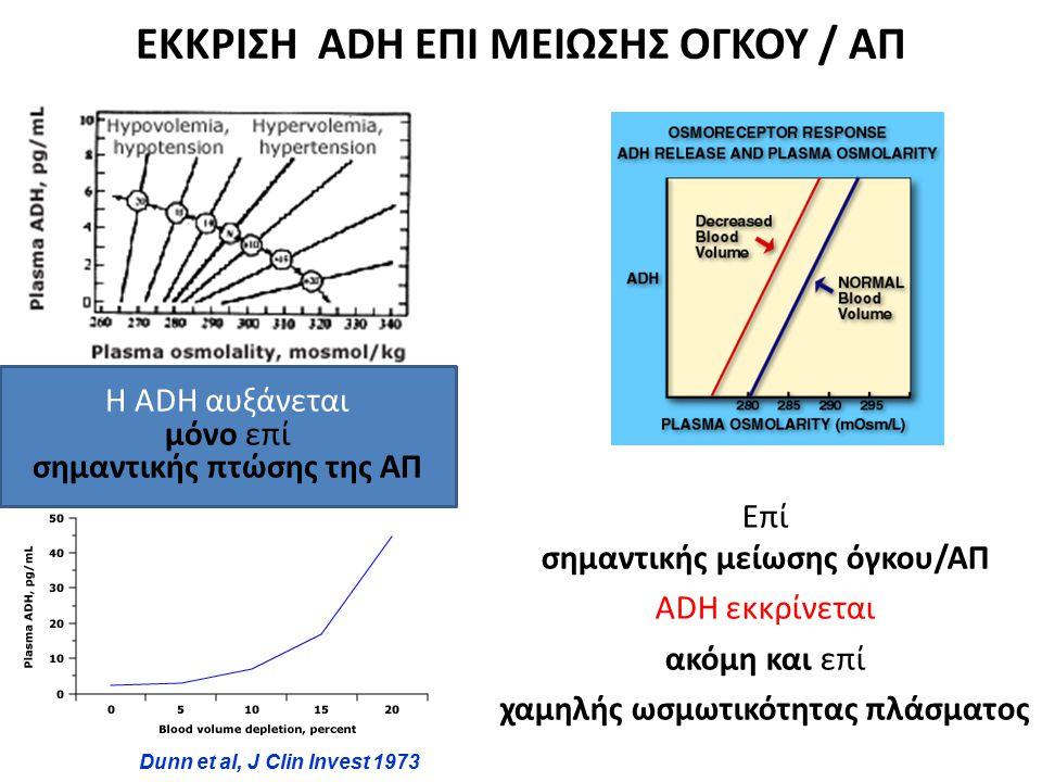 ΕΚΚΡΙΣΗ ADH ΕΠΙ ΜΕΙΩΣΗΣ ΟΓΚΟΥ / ΑΠ