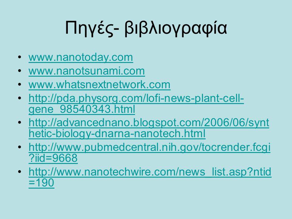 Πηγές- βιβλιογραφία www.nanotoday.com www.nanotsunami.com