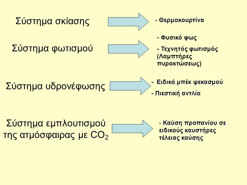 Σύστημα εμπλουτισμού της ατμόσφαιρας με CO2