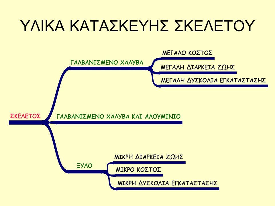 ΥΛΙΚΑ ΚΑΤΑΣΚΕΥΗΣ ΣΚΕΛΕΤΟΥ
