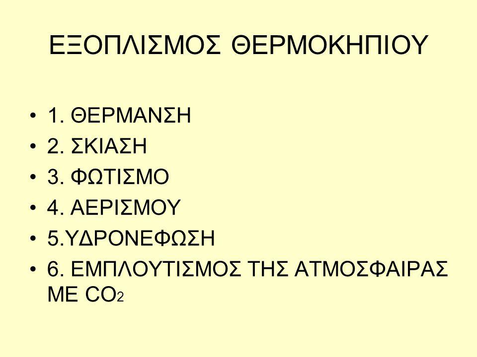 ΕΞΟΠΛΙΣΜΟΣ ΘΕΡΜΟΚΗΠΙΟΥ