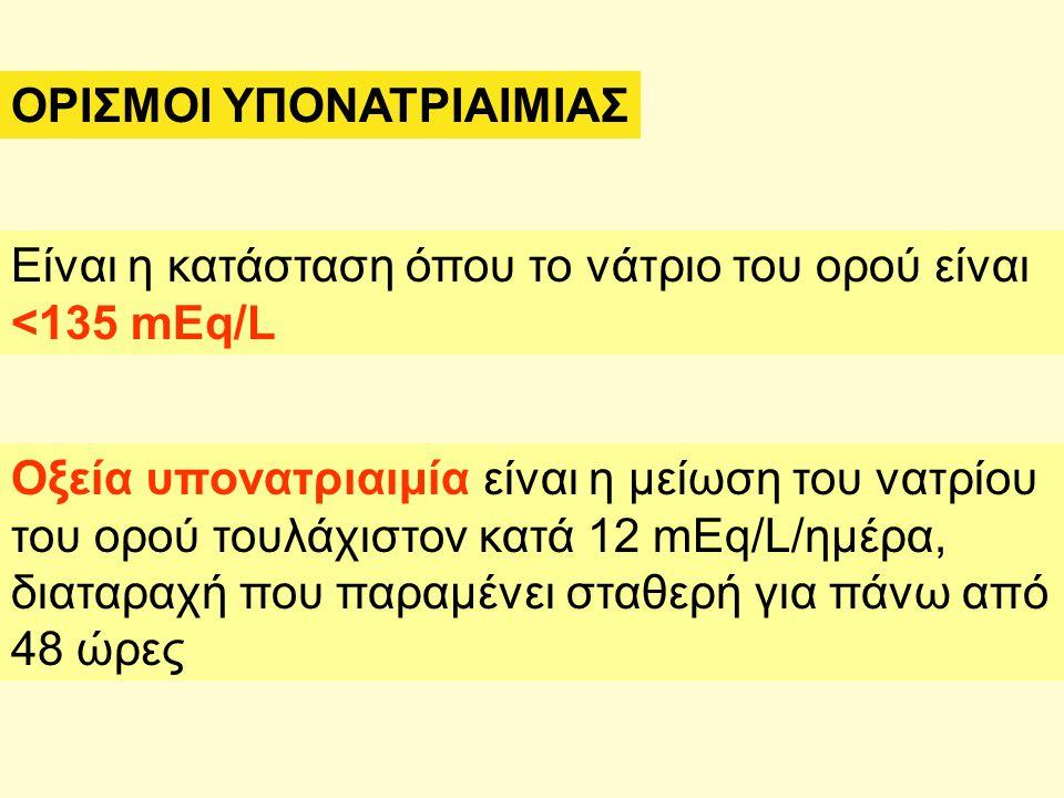ΟΡΙΣΜΟΙ ΥΠΟΝΑΤΡΙΑΙΜΙΑΣ