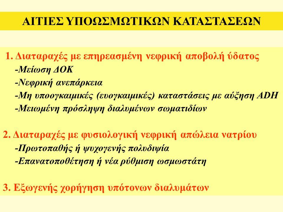 ΑΙΤΙΕΣ ΥΠΟΩΣΜΩΤΙΚΩΝ ΚΑΤΑΣΤΑΣΕΩΝ