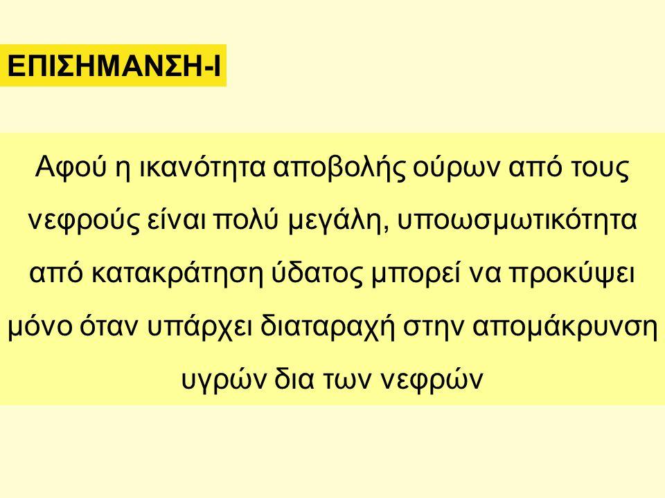 ΕΠΙΣΗΜΑΝΣΗ-I