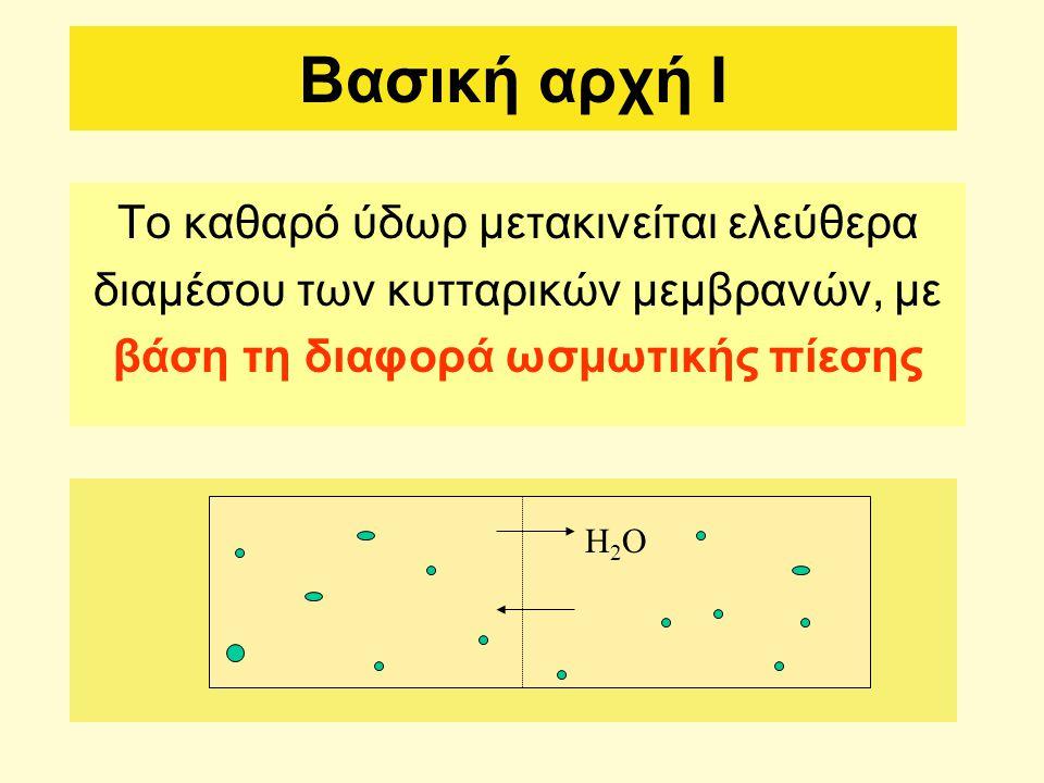 Βασική αρχή Ι Το καθαρό ύδωρ μετακινείται ελεύθερα διαμέσου των κυτταρικών μεμβρανών, με βάση τη διαφορά ωσμωτικής πίεσης.