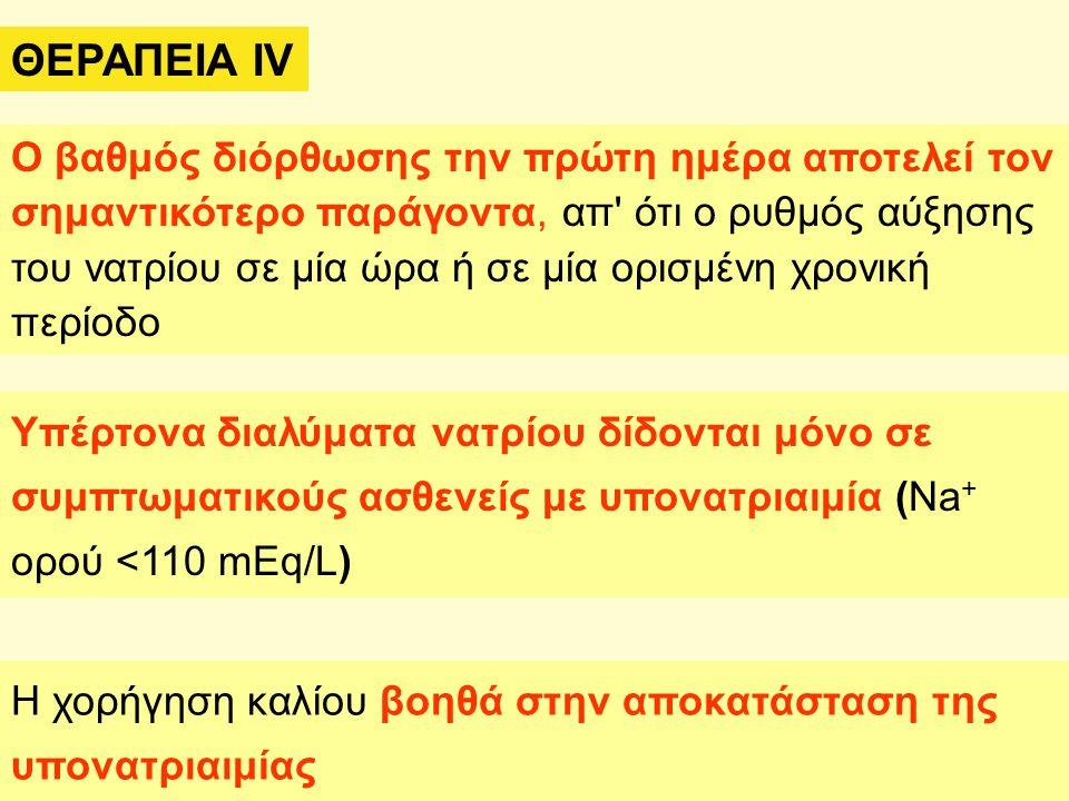 ΘΕΡΑΠΕΙΑ IV