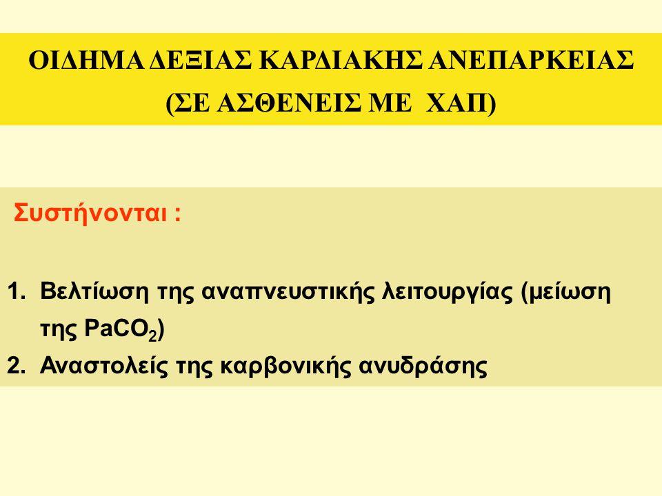 ΟΙΔΗΜΑ ΔΕΞΙΑΣ ΚΑΡΔΙΑΚΗΣ ΑΝΕΠΑΡΚΕΙΑΣ