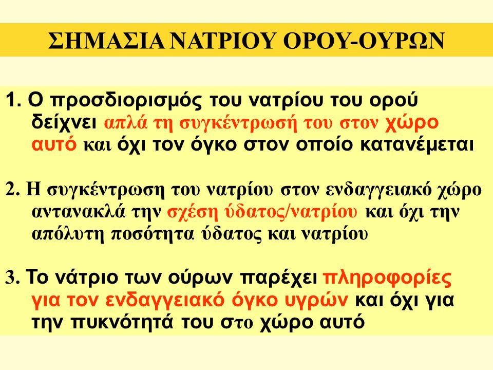 ΣΗΜΑΣΙΑ ΝΑΤΡΙΟΥ ΟΡΟΥ-ΟΥΡΩΝ