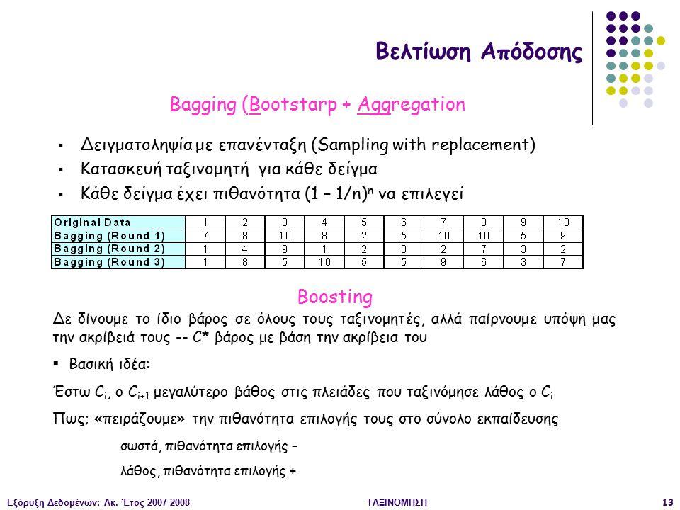 Bagging (Bootstarp + Aggregation