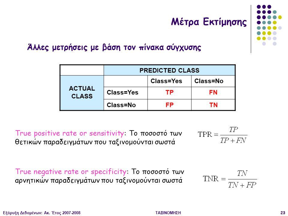 Μέτρα Εκτίμησης Άλλες μετρήσεις με βάση τον πίνακα σύγχυσης