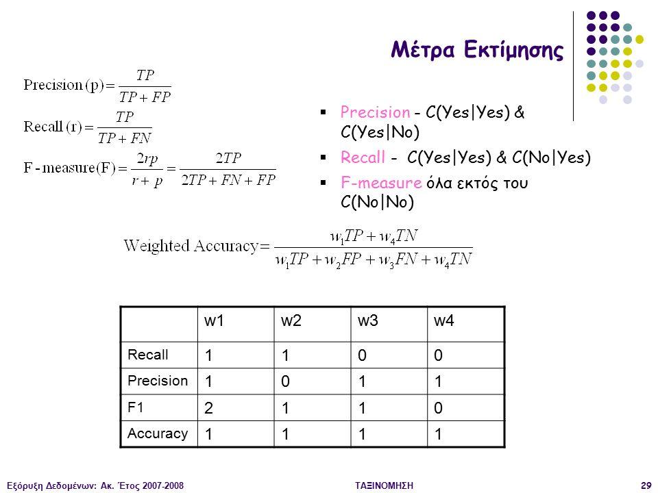 Μέτρα Εκτίμησης Precision - C(Yes|Yes) & C(Yes|No)