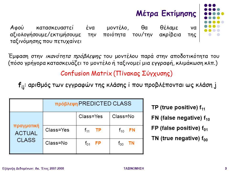 πραγματική Μέτρα Εκτίμησης Confusion Matrix (Πίνακας Σύγχυσης)