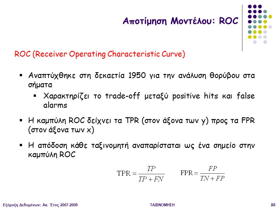 ROC (Receiver Operating Characteristic Curve)