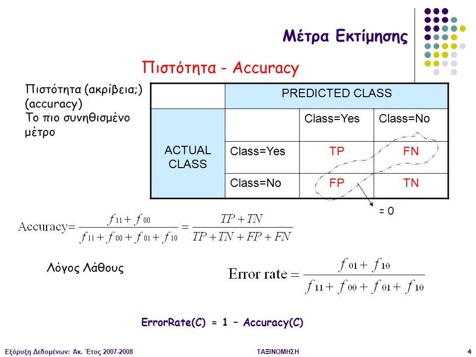 ErrorRate(C) = 1 – Accuracy(C)